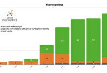 koronawirus 21-08-2020