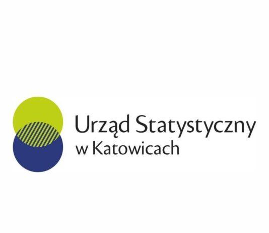 Urząd Statystyczny Katowice
